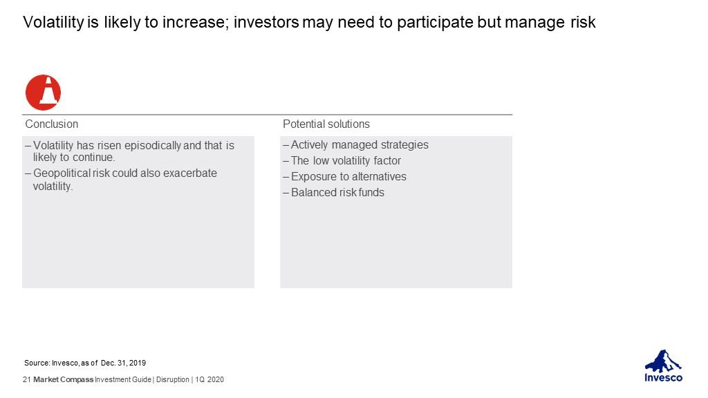 Invesco Investment Guide - Disruption