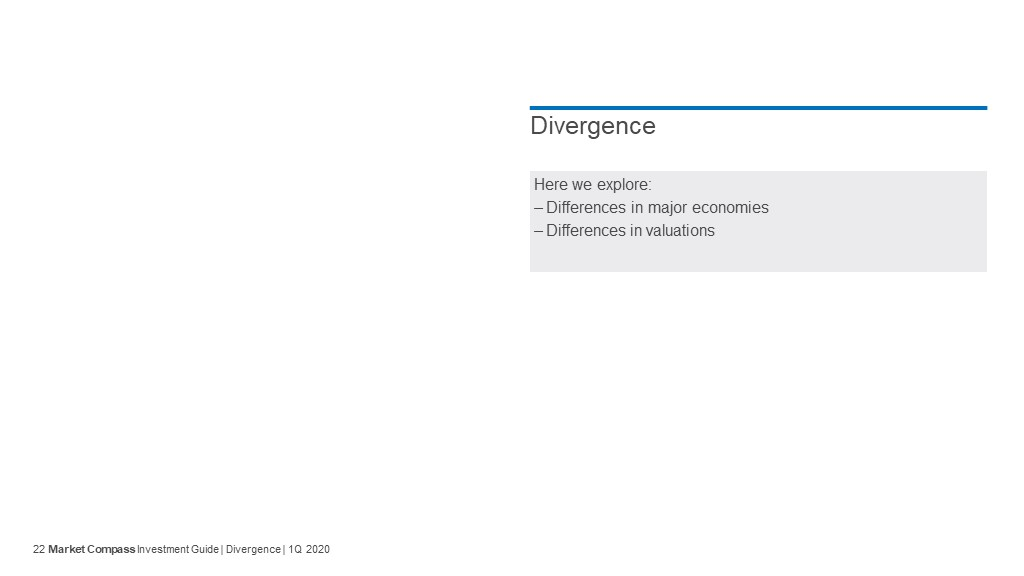 Invesco Investment Guide discusses US economy and divergence