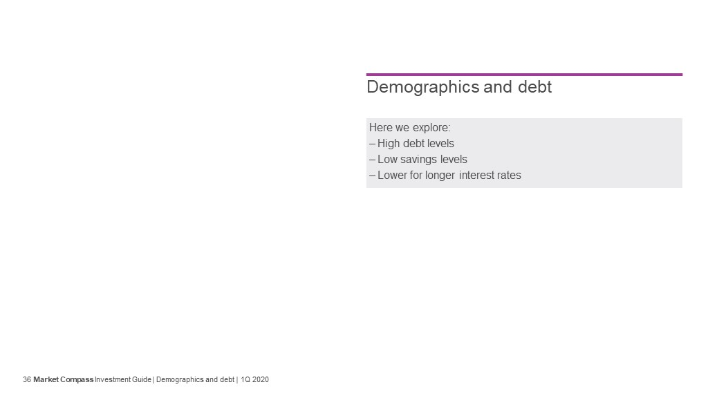 Market Compass - Invesco - Demographics and debt