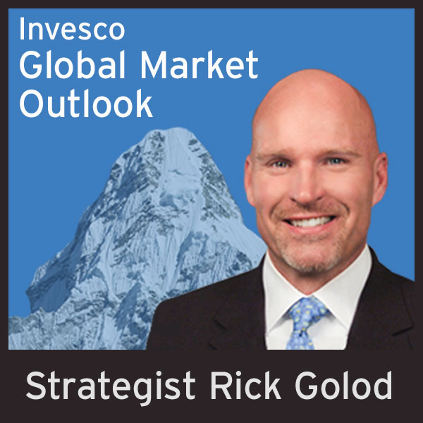 Invesco Global Market Outlook